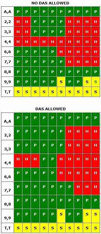 BS_DoubleDeck_DSS17_DAS