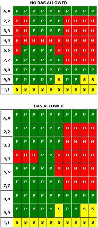 BS_MultiDeck_DAS